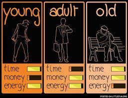 Young Adult Old