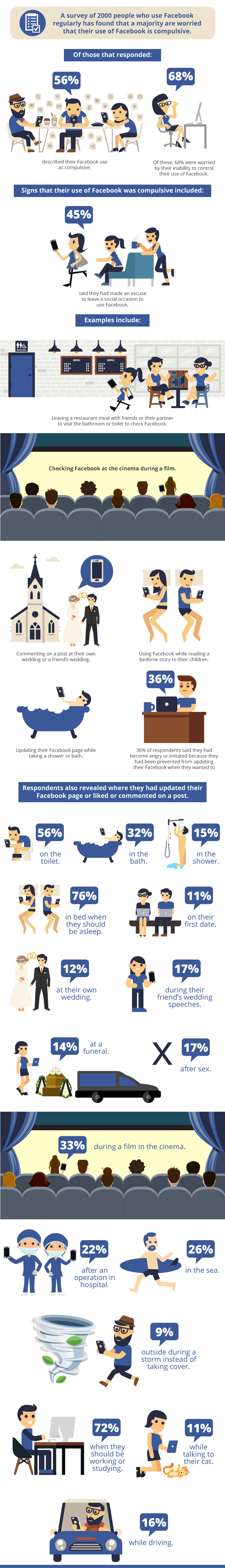 social-media-addiction-infographic