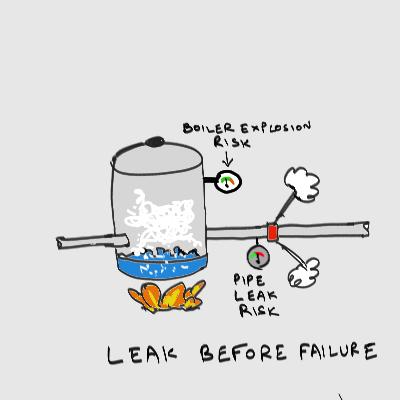 LeakBeforeFailure