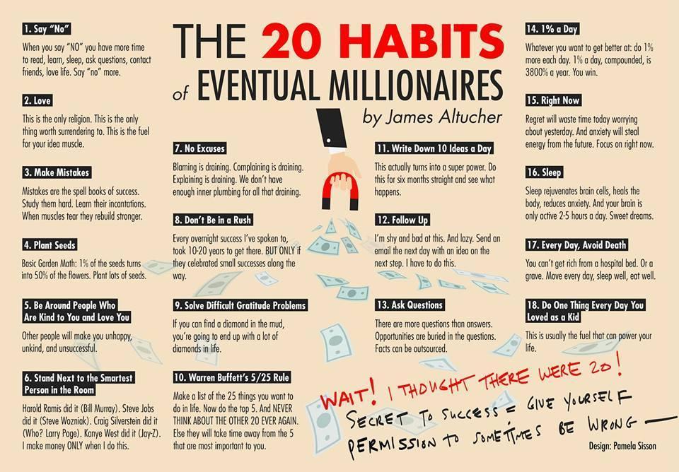 eventual-millionaires